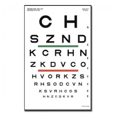 Tabla de Sloan Gráfica 6m para Optometría Plastificada
