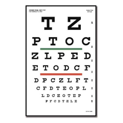 Tabla de Snellen Gráfico para Optometría Plastificada