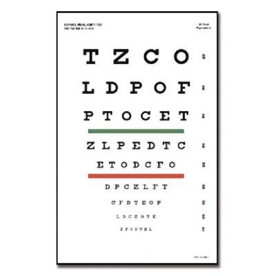 Tabla de Snellen Gráfico 3m para Optometría Plastificada