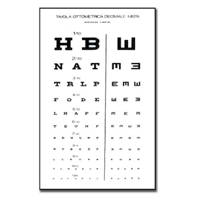 Tabla de Decimal Mixta para Optometría Plastificada